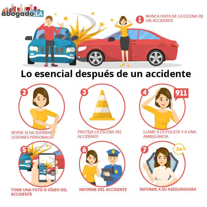 lo esencial después de un accidente